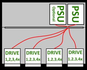 Case Rackmount blueprint diagram inside