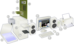Upgrading from Desktop to Rackmount NAS, DAS and SAN for your Business expansion and upgrades