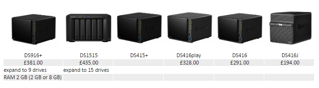What is the Best 4 bay Synology NAS for Expansion