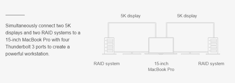 thunderbolt-3-for-the-new-macbook-pro-daisy-chain