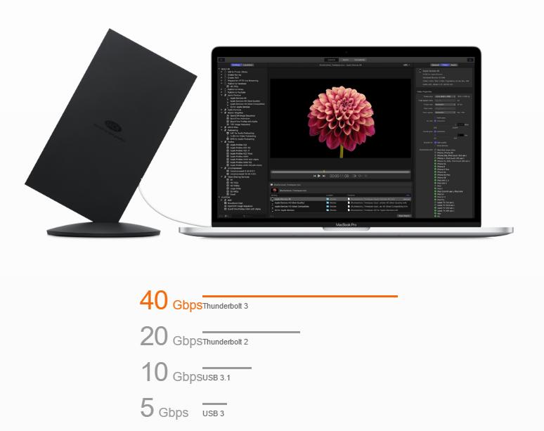 thunderbolt-3-for-the-new-macbook-pro-lacie-external-speed-thunderbolt-3
