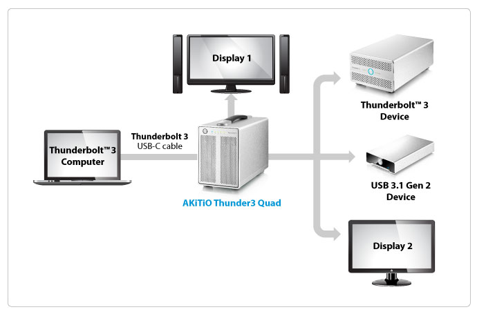 the-akitio-4-bay-thunderbolt-3-case-the-thunder3-quad-unboxing-walkthrough-and-talkthrough-33