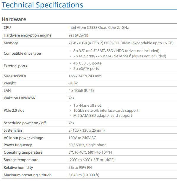 DS181+ SPECS AND HARDWARE LIST