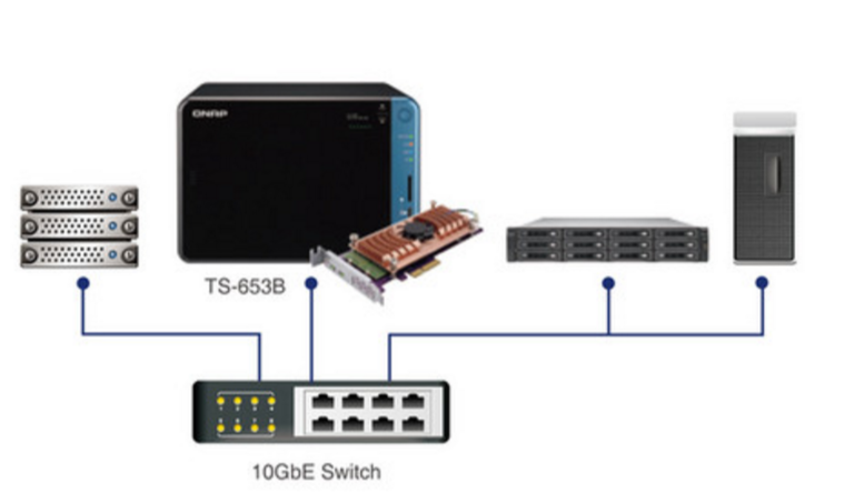 The Brand New QNAP QSW-1208-8C 10GBe Switch 12x SFP+ and 8x RJ45 AT £200+ 2