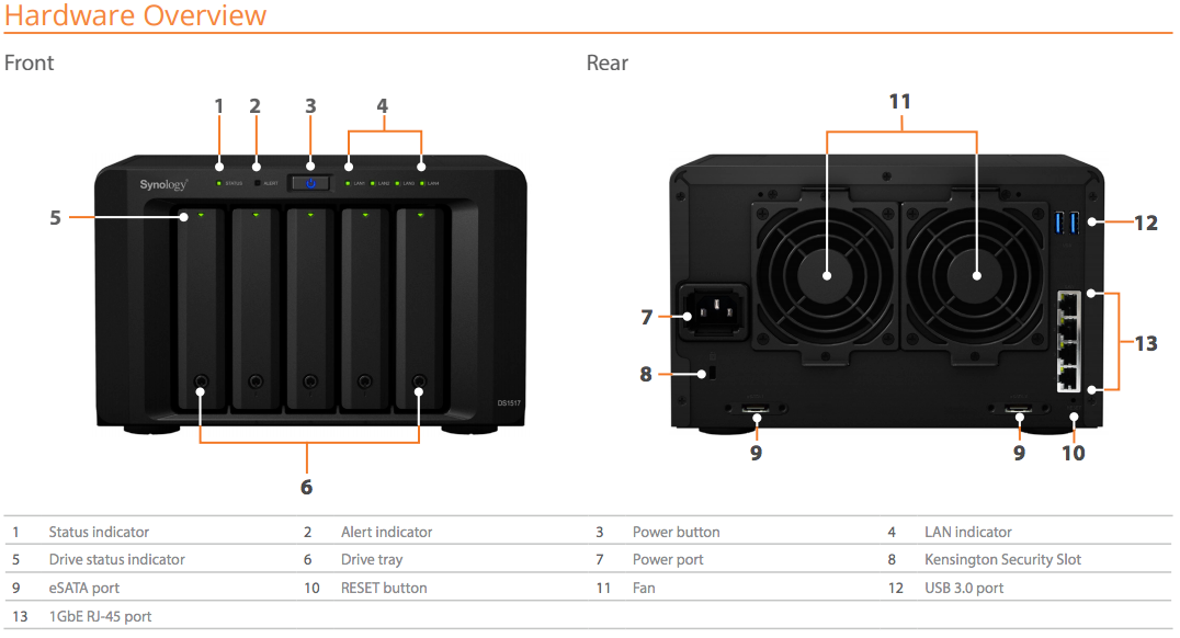 The Synology DS1517 File Server 5-Bay NAS - For those of a business frame of mind 5