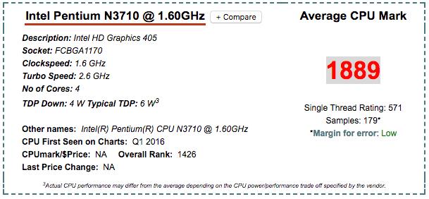 Intel Pentium N3710 ds916+ cpu Benchmark
