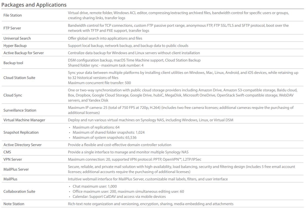 The Synology DS218+ 2-Bay Diskstation NAS Server – Specs And Details Revealed 4