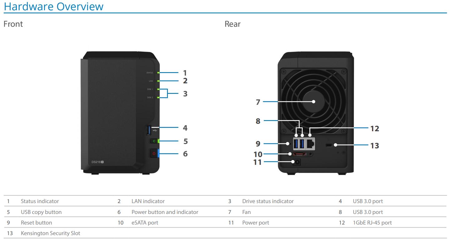 The Synology DS218+ 2-Bay Diskstation NAS Server – Specs And Details Revealed